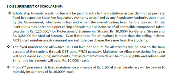 No institution can charge extra fees from PMSSS students